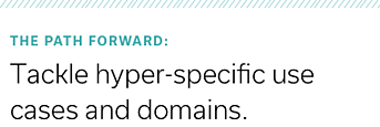 Tackle hyper-specific use cases and domains.