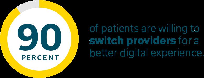 07-29-2019-LifeLink-Healthcare-Chatbots -2